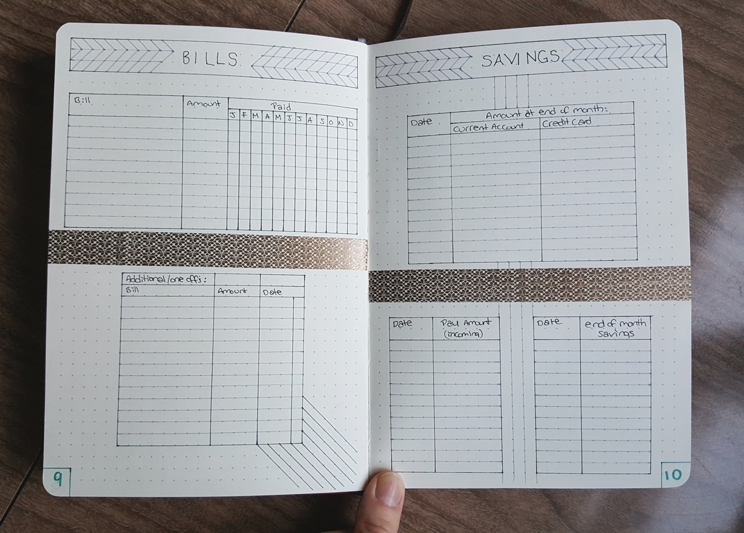 https://talilifestyle.com/2019/01/09/bullet-journal-2019-and-blog-plans/