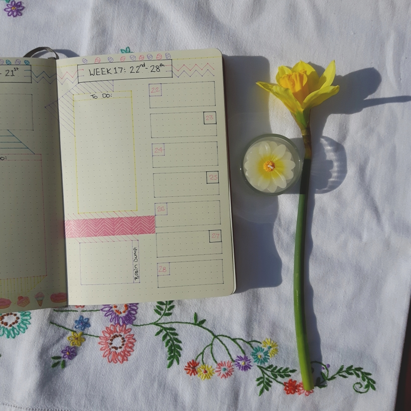 https://talilifestyle.com/2019/04/01/bullet-journal-april